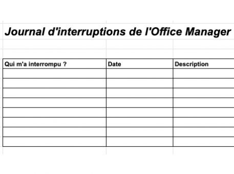 Comment gérer les interruptions quand on est Office Manager